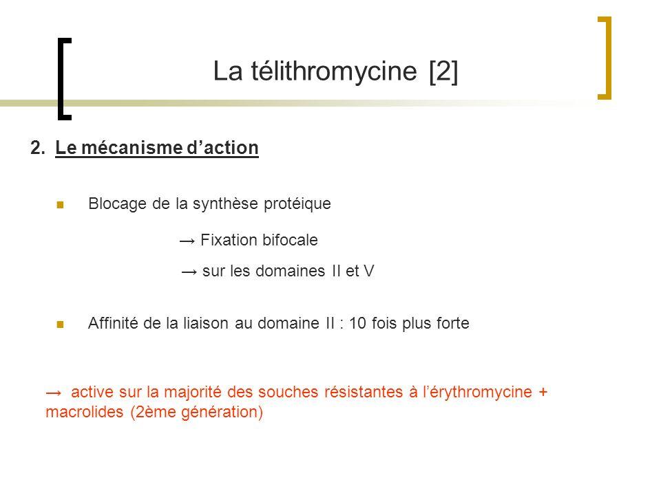 La télithromycine [2] Le mécanisme d'action